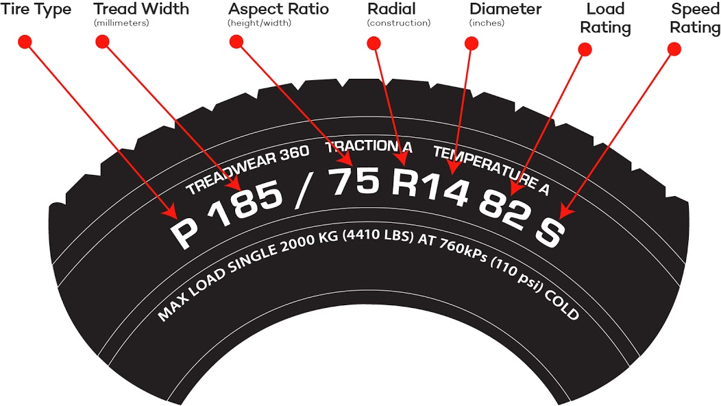 techguide_image_how do i read my tire specs?